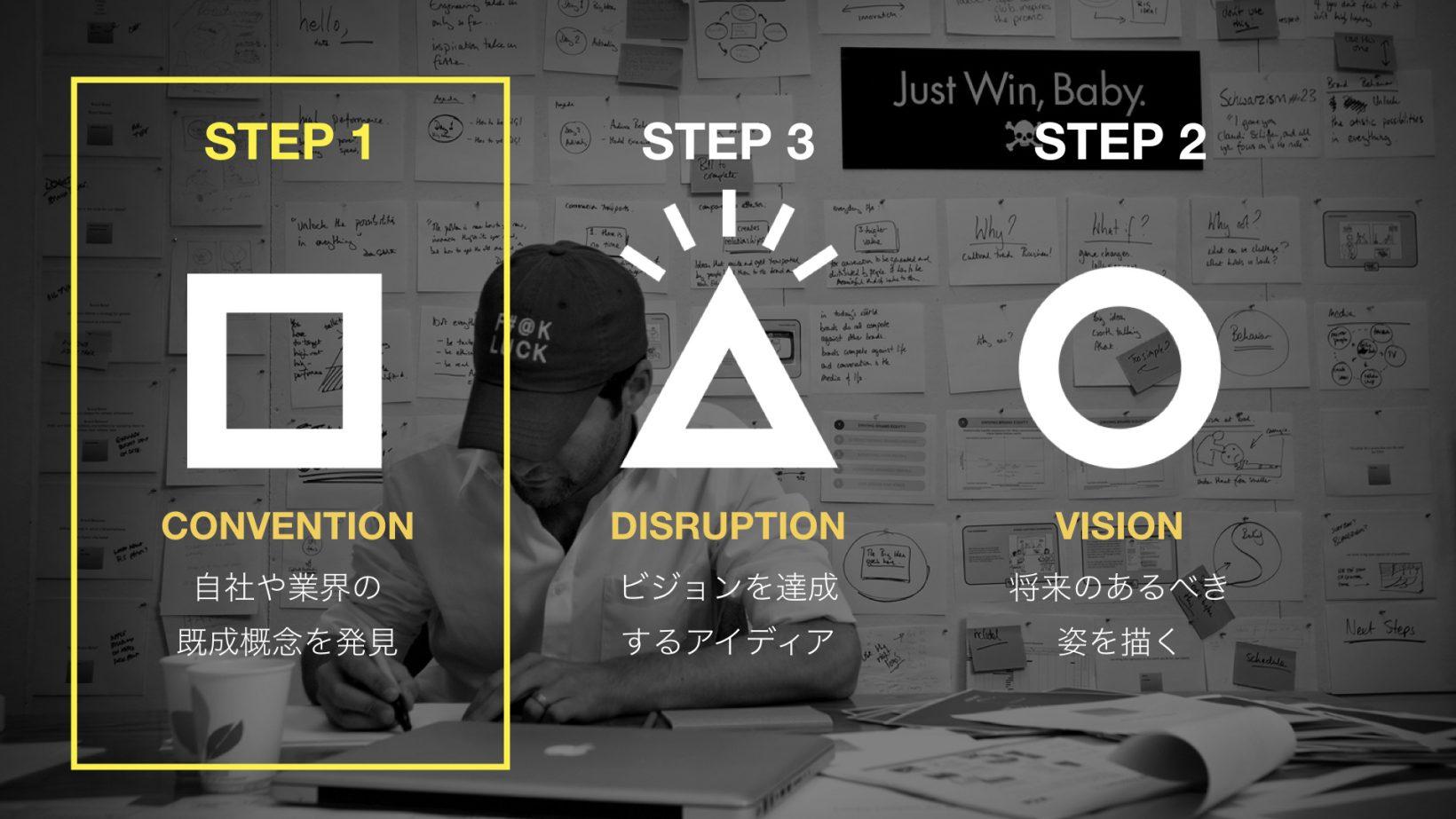 「コンベンション・ハンティング」壊す常識を見つけ破壊的アイデアを生む第一歩@汐留シティセンター