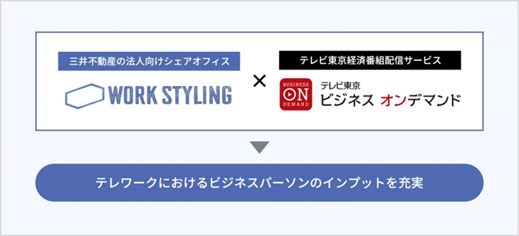 「ワークスタイリング」と「テレビ東京ビジネスオンデマンド」が協業開始 テレワークにおけるビジネスパーソンのインプットを充実