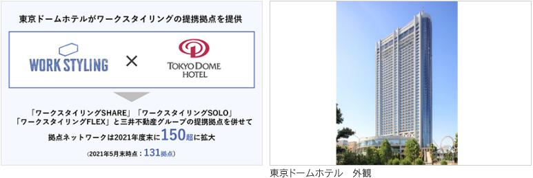 三井不動産のシェアオフィス「ワークスタイリング」と東京ドームホテルが拠点提携へ 2021年度末には150拠点超のネットワークへとさらに拡大 -登録会員数は昨年度比約2倍の20万人超えに(2021年5月末時点)-